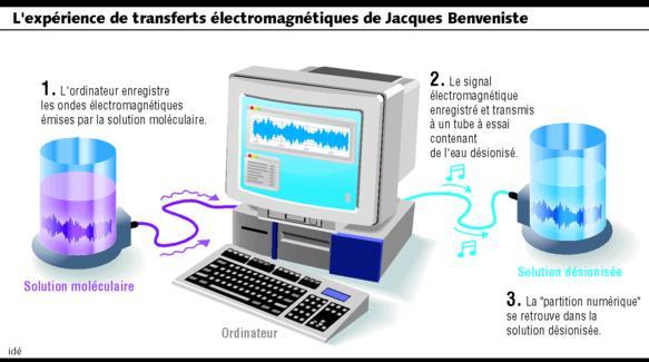http://images.lesechos.sdv.fr/archives/2004/LesEchos/19226/ECH19226045_1.jpg