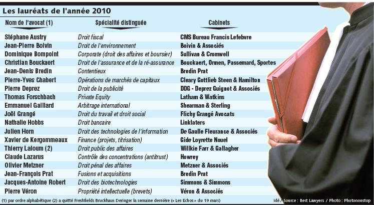 Le palmar s des meilleurs avocats d 39 affaires de la place de paris d sign s par leurs pairs - Cabinet d avocats d affaires ...