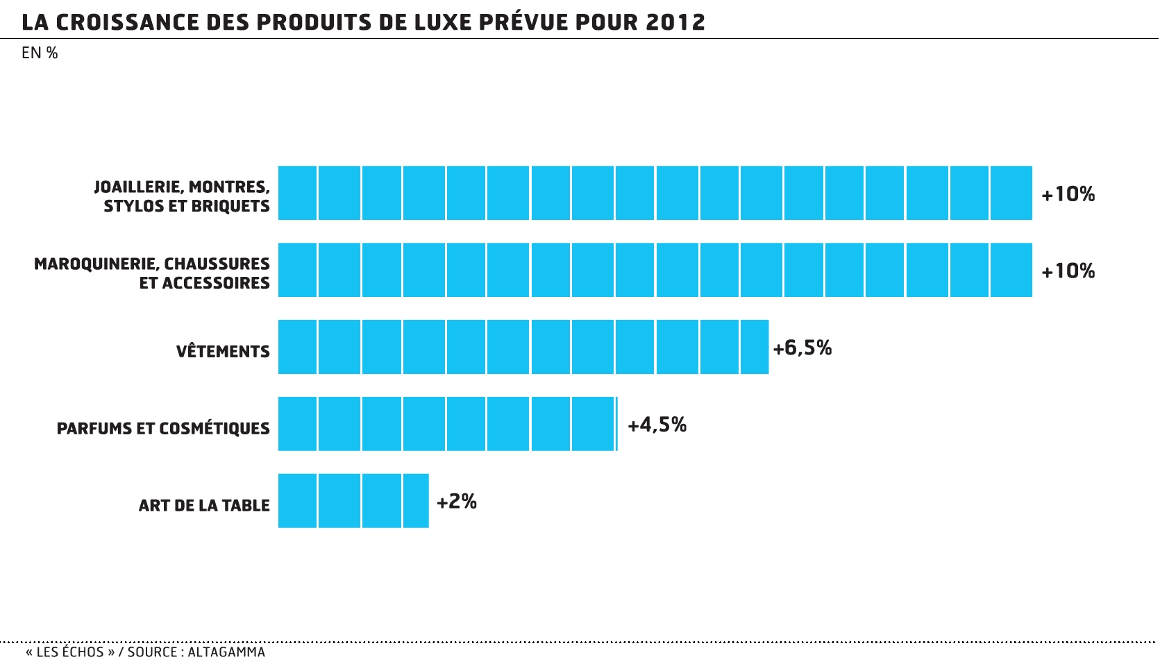 lvmh in the recession Lvmh: king of the luxury jungle september 2009  pressured, as the recession prompts trade-down and higher promotion intensity retail de-stocking is likely to exacerbate this trend in fy 2009 we expect more profitable growth in watches & jewelry as well as in.