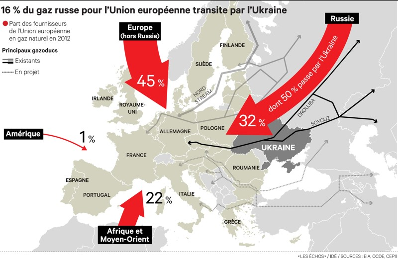 Russie ukraine gaz dispute russe