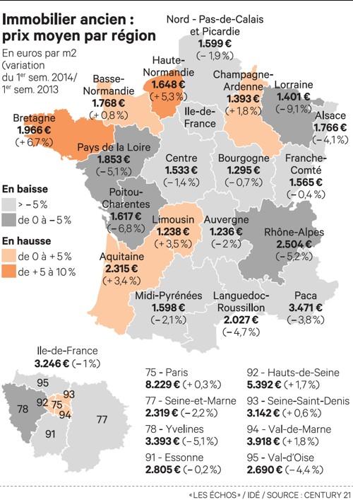Immobilier lente baisse des prix dans l 39 ancien sauf paris - Taux notaire immobilier ancien ...